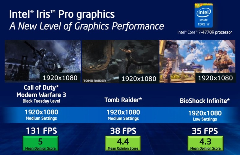Intel sẽ chính thức ra mắt CPU Haswell vào ngày 4/6, đề cập chi tiết về khả năng tiết kiệm pin Intel_haswell_desktop_2-jpg