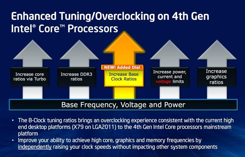 Intel sẽ chính thức ra mắt CPU Haswell vào ngày 4/6, đề cập chi tiết về khả năng tiết kiệm pin Intel_haswell_desktop_3-jpg