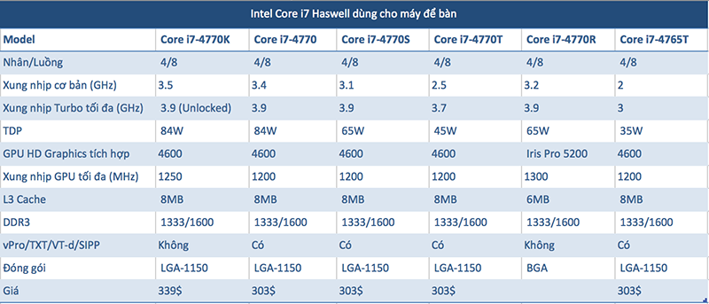 Haswell_cau_hinh_3.png