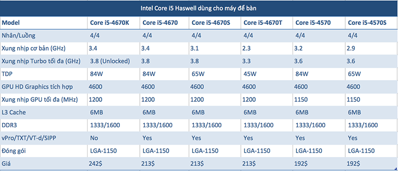 Haswell_cau_hinh_4.png