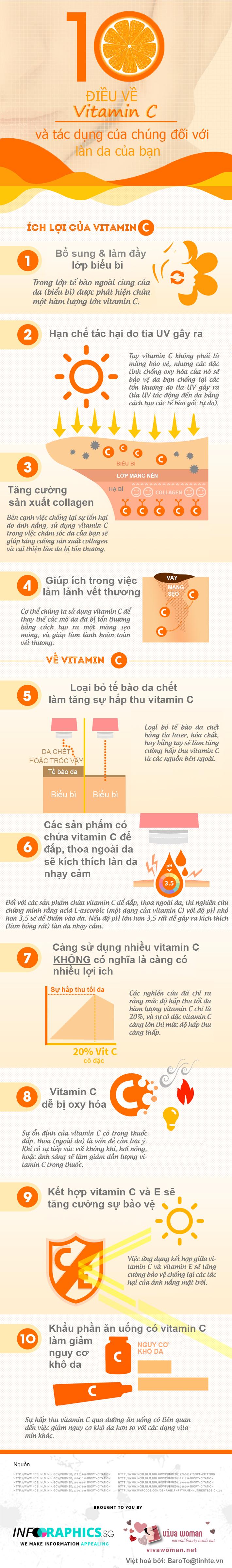 10 điều về vitamin C và tác dụng của chúng đối với làn da của bạn