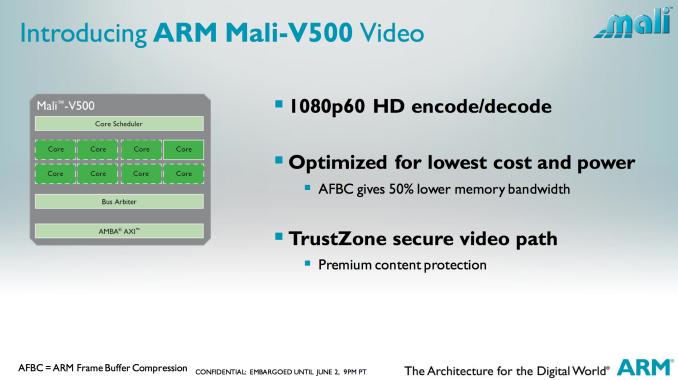 ARM_Coretex_A12
