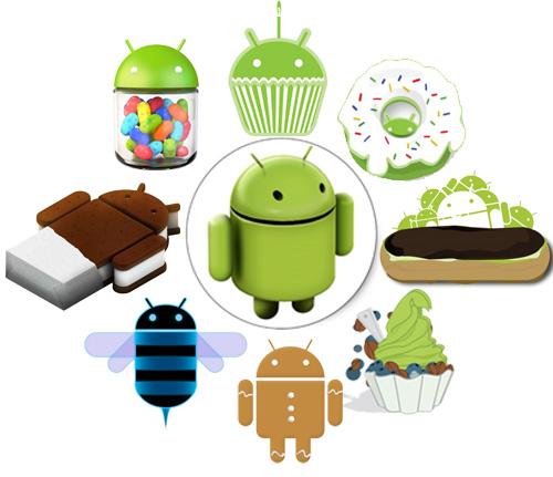 android-evolution.jpg