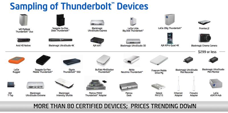 Intel_Thunderbolt_Slide_Tinhte_4.jpg