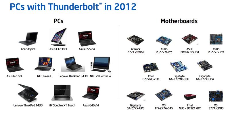 Intel_Thunderbolt_Slide_Tinhte_7.jpg