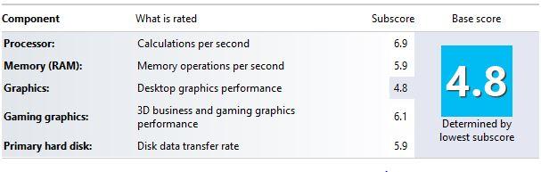 Windows_Exp_Index