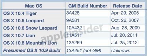 builds-130606