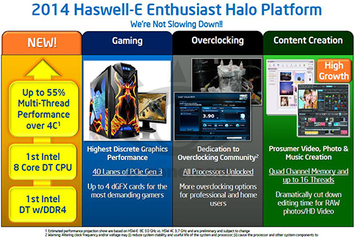 Haswell-E3-500px.jpg