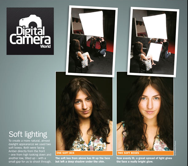 7-aFree portrait lighting cheat sheet.png