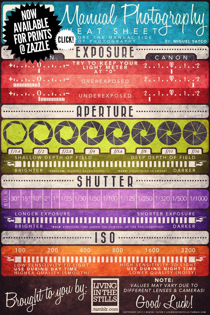 9-Manual Photography Cheatsheet.jpg
