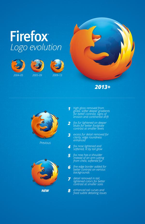 infographic-600x927