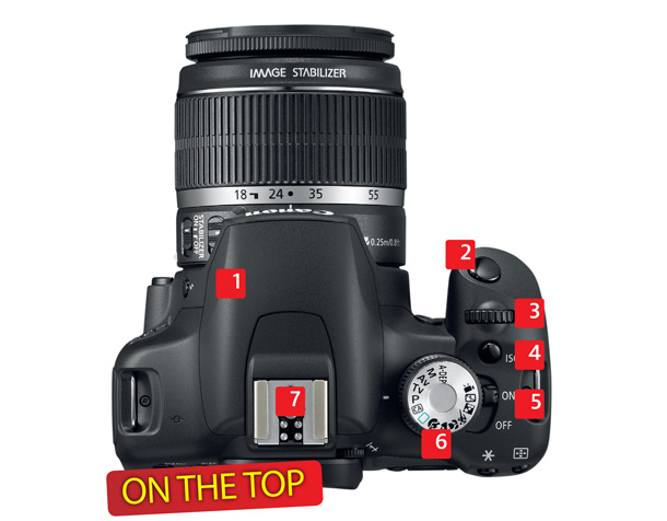 tinhte_camera_features_top