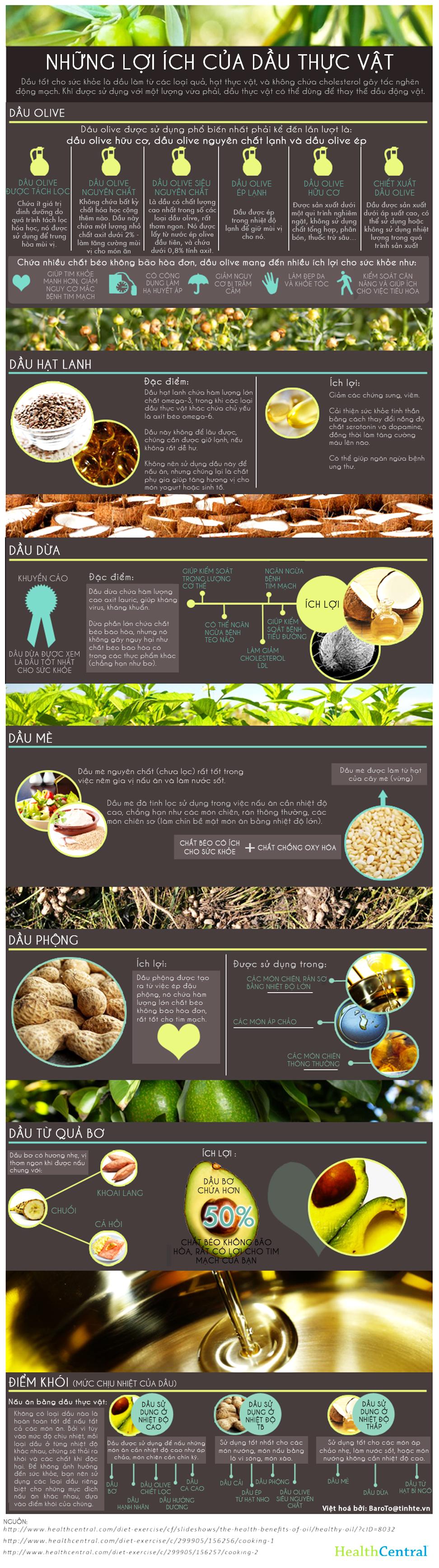 Những-lợi-ích-từ-dầu-thực-vật