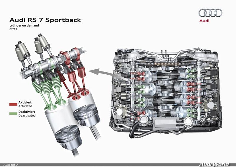 Audi-RS7-2014-28