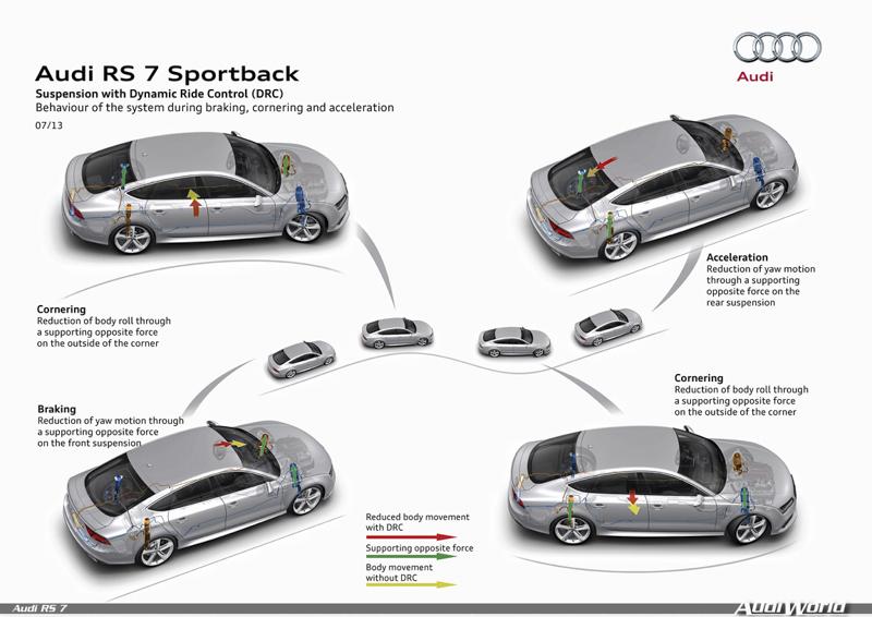 Audi-RS7-2014-33