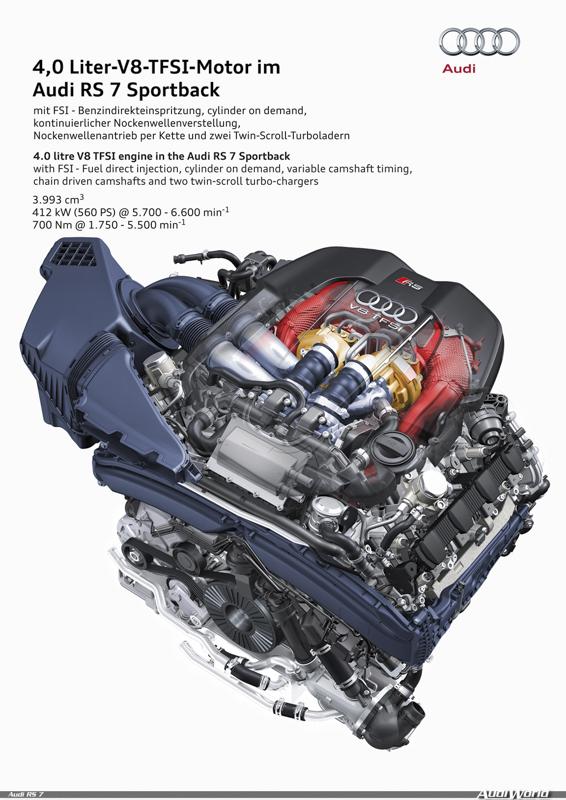 Audi-RS7-2014-35