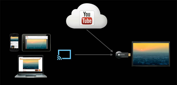 Google_Chromecast__1.jpg