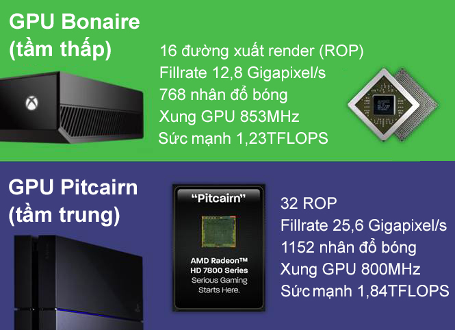 PS4-and-Xbox-One-GPU.jpg