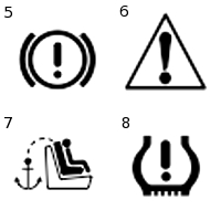 how-to-understand-the-dashboard-lights-1370_2.