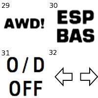 how-to-understand-the-dashboard-lights-1370_8.jpg