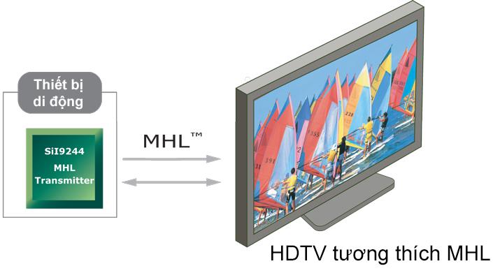 tim_hieu_ve_ket_noi_mhl_xuat_hinh_anh_va_am_thanh_tu_smartphone_tablet_ra_man_hinh_ngoai_1.