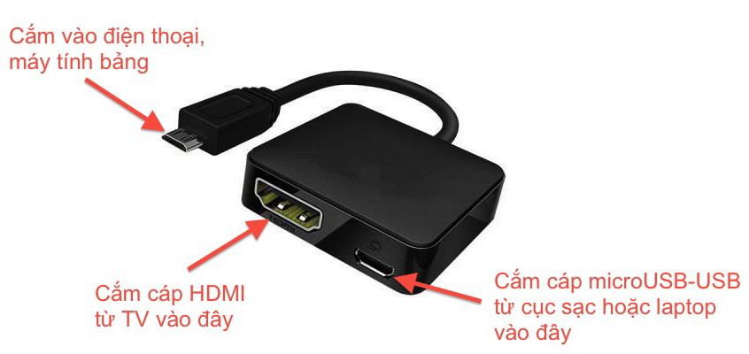 Adapter MHL-HDMI