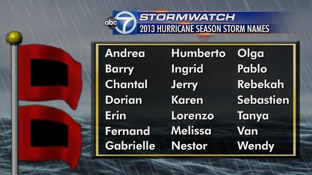 hurricane18.
