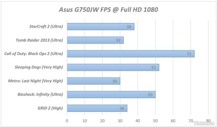 gaming-G750JW.