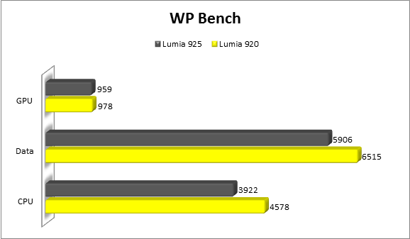 WP_Bench.PNG