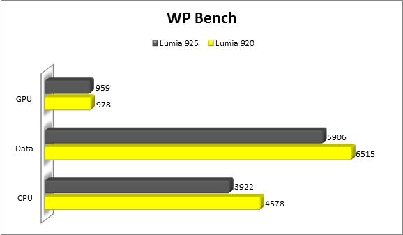 WP_Bench.PNG