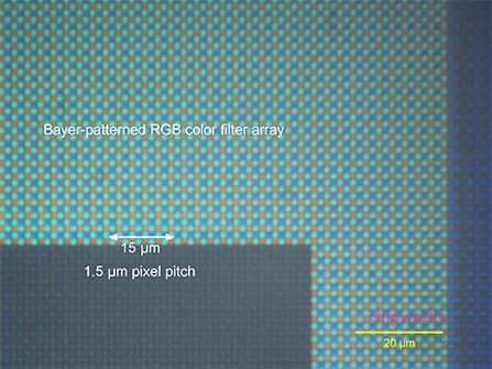 kich_co_pixel.