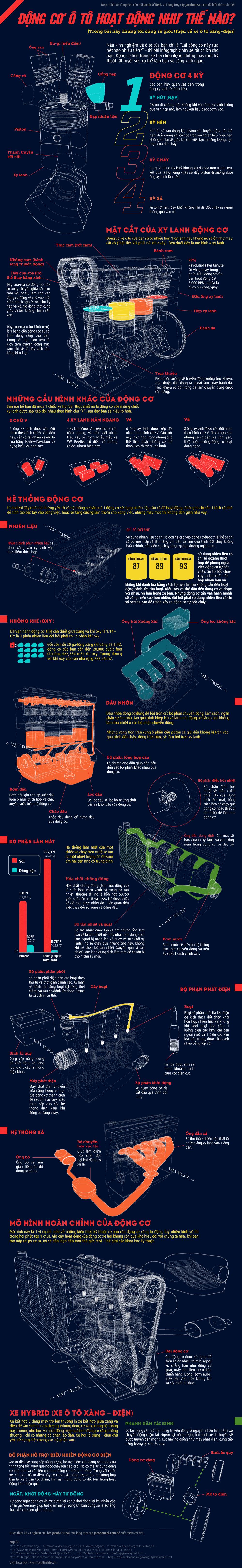 car-engine.