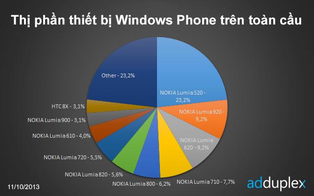 Windows_Phone_Ad_Duplex_1.png