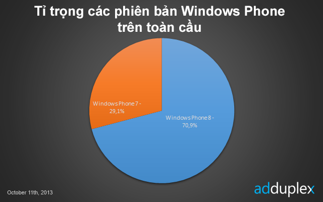 Windows_Phone_Ad_Duplex.png
