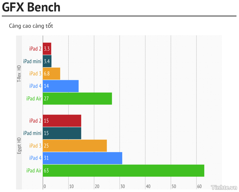 Benchmark_iPad_Air_2.jpg