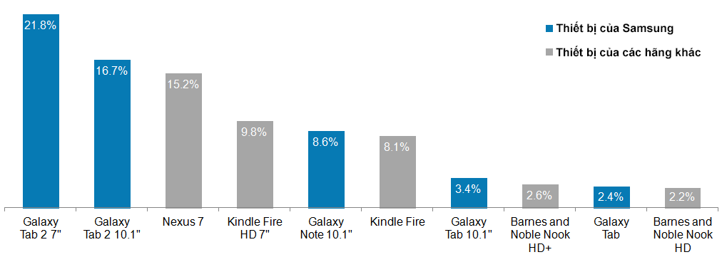android-tablet-share.png