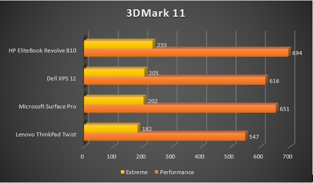 3DMark_11.PNG