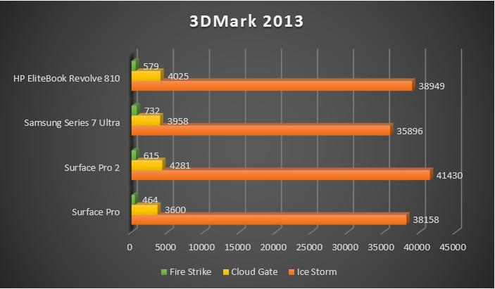3DMark_2013.PNG