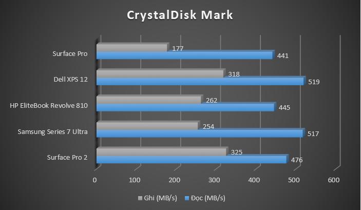 CrystalDisk_Mark.PNG
