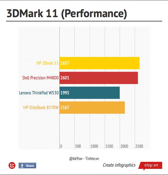 3DMark 11.png