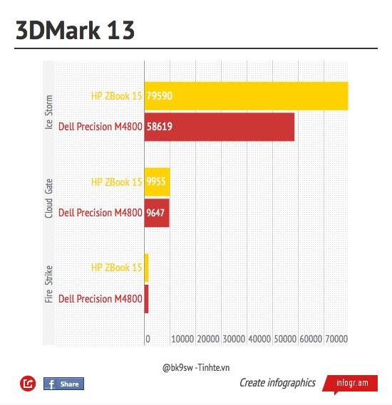 3DMark 13.png