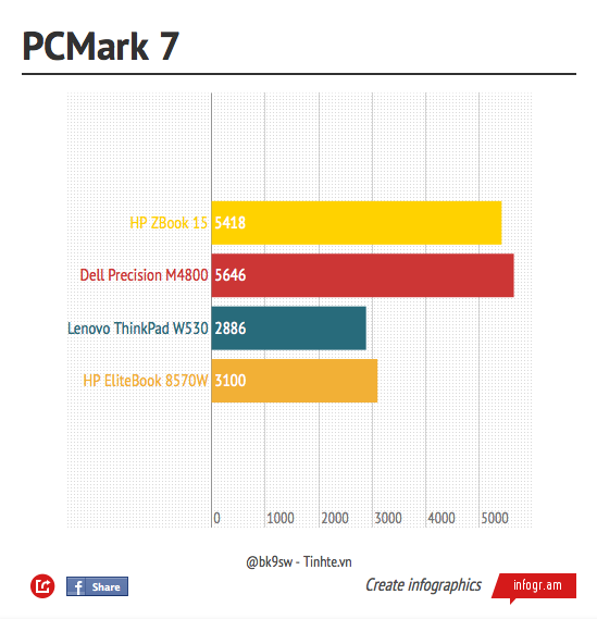 PCMark 7.png