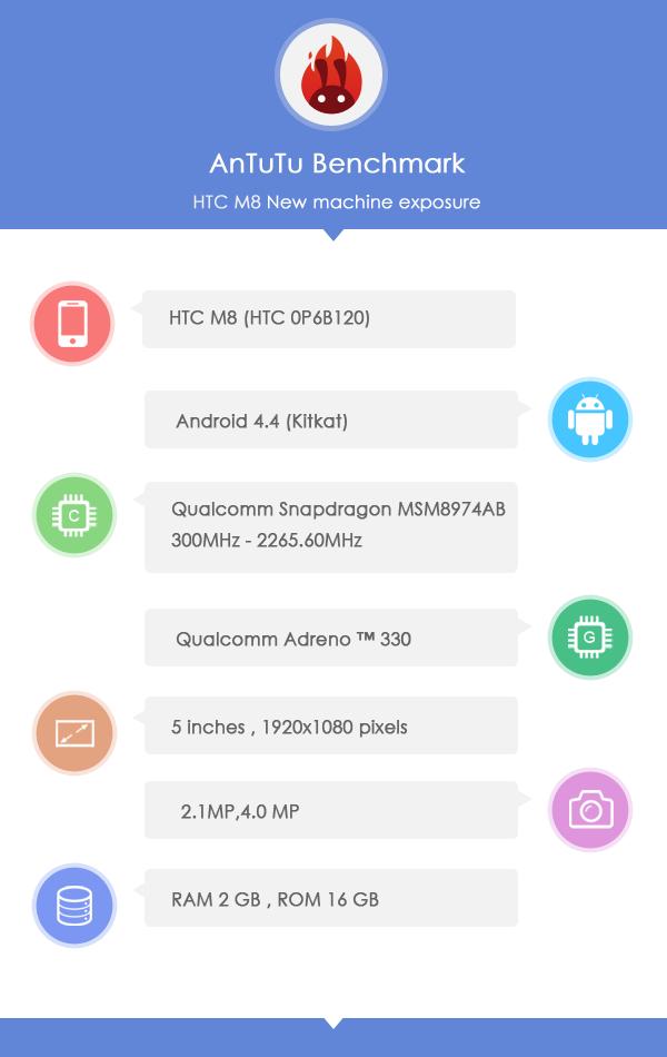 HTC-M8-specs.png