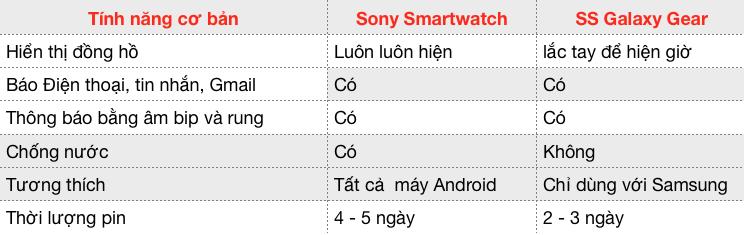 tinhte_smartwatch.png
