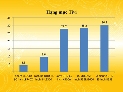 Tivi-4175-1389518968.jpg