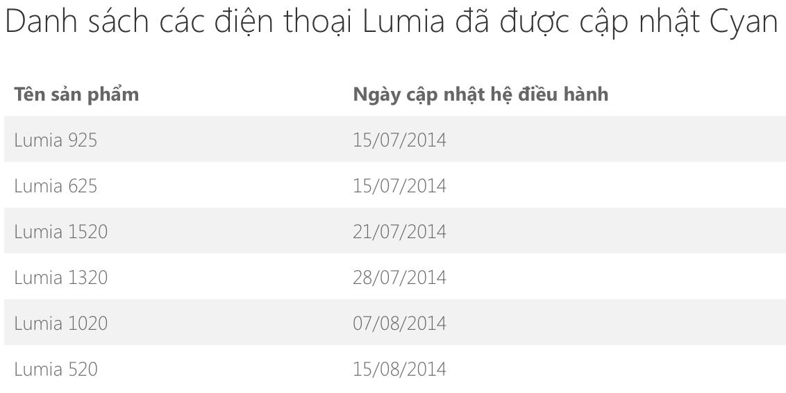 Lumia_Cyan.png