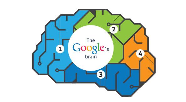 Google_Brain.png