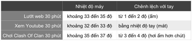 tinhte_do nhiet_1.png