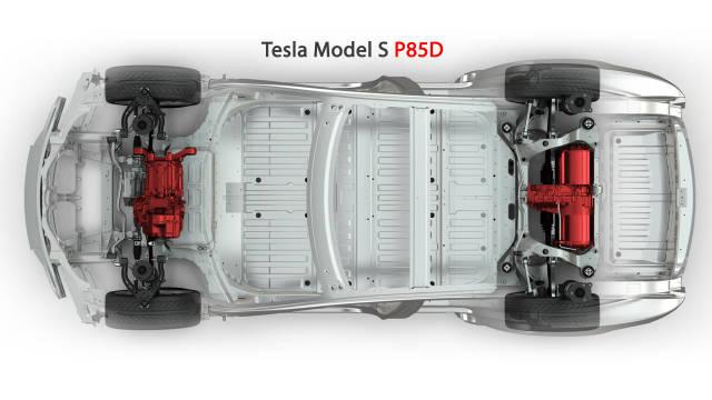 Telsa-Dual-Motor-P85D-sm.jpg