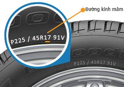 335x235-3-diameter.jpg